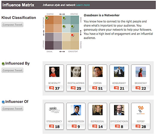 klout-influencer-matrix
