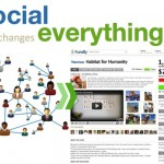 Social is Everything