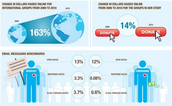 infographics1 M+R