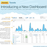 Best Twitter dashboards for nonprofits