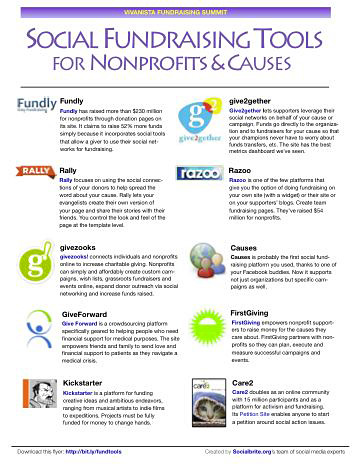 Fundraising Letter Examples For Sports