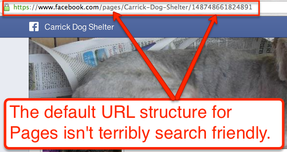facebook-page-URL-structure