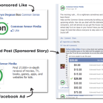 6 things nonprofits should know about Facebook ads