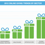 online-trends-by-sector
