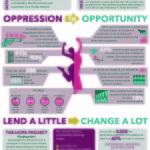 MILAAP-infographicFINAL6-9-14