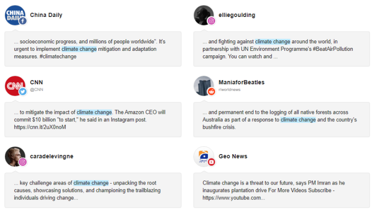 Top mentions of climate change. Screenshot from Awario